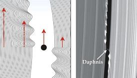 Gravitační vlny prstenců v okolí měsíčku Daphnis